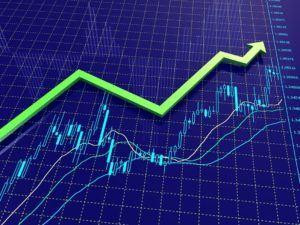 How to trade Forex with four-Hour Chart Trend Following Strategy